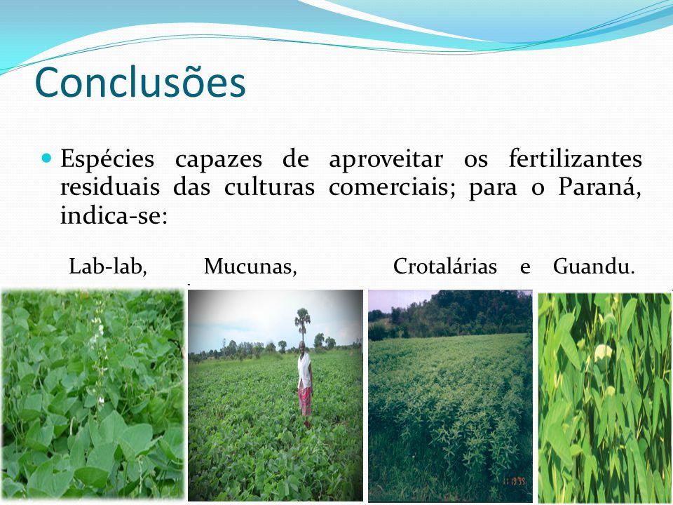 Conclusões Espécies capazes de aproveitar os fertilizantes residuais das culturas comerciais; para o Paraná, indica-se: