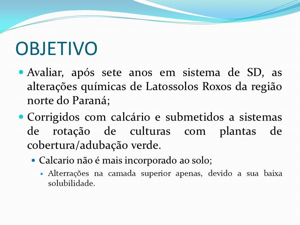 OBJETIVO Avaliar, após sete anos em sistema de SD, as alterações químicas de Latossolos Roxos da região norte do Paraná;