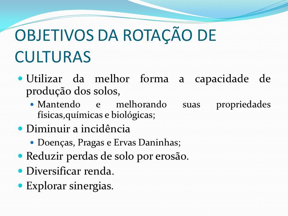 OBJETIVOS DA ROTAÇÃO DE CULTURAS