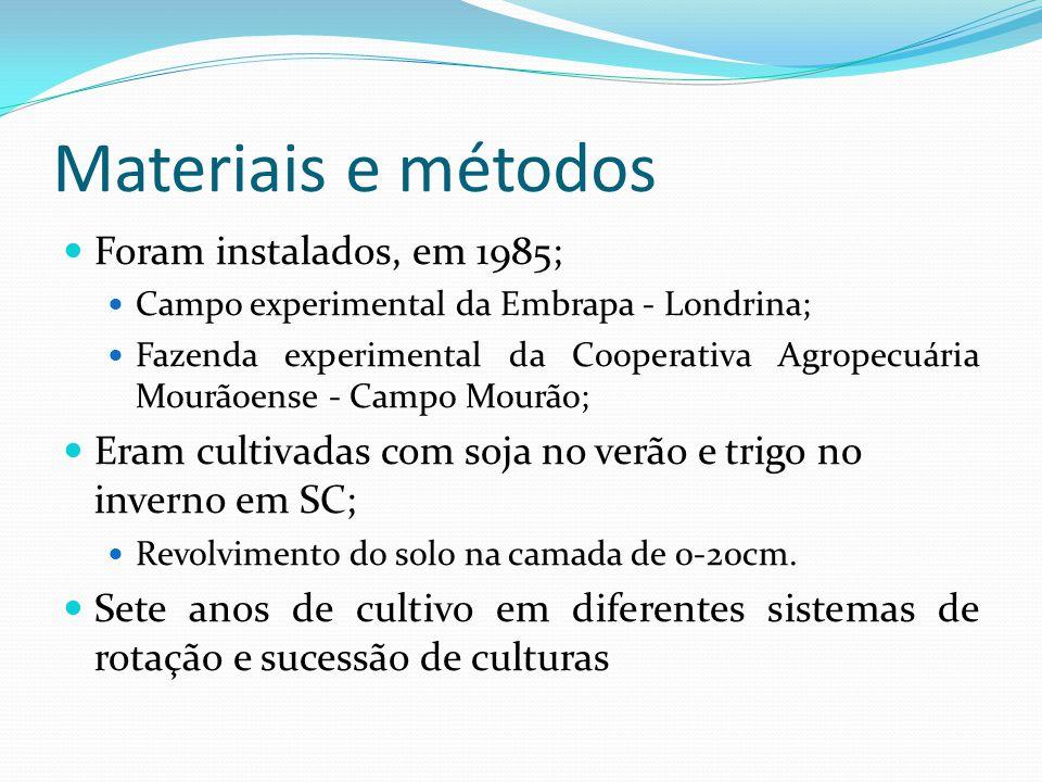 Materiais e métodos Foram instalados, em 1985;