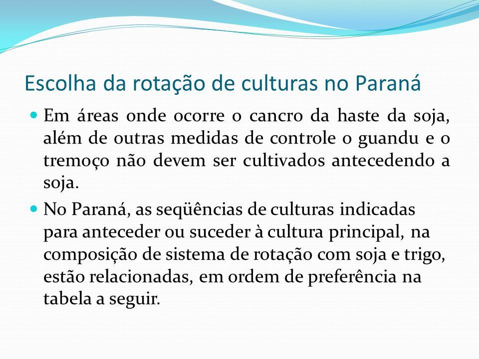 Escolha da rotação de culturas no Paraná