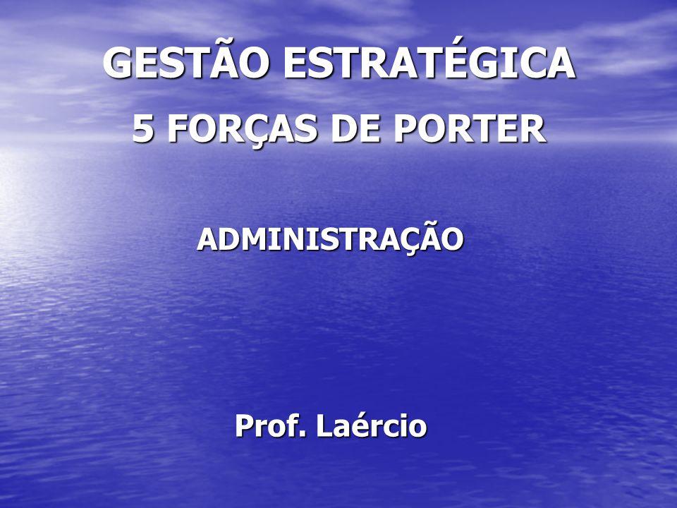 GESTÃO ESTRATÉGICA 5 FORÇAS DE PORTER
