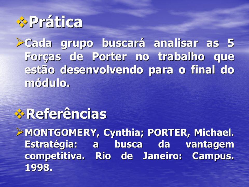 Prática Cada grupo buscará analisar as 5 Forças de Porter no trabalho que estão desenvolvendo para o final do módulo.