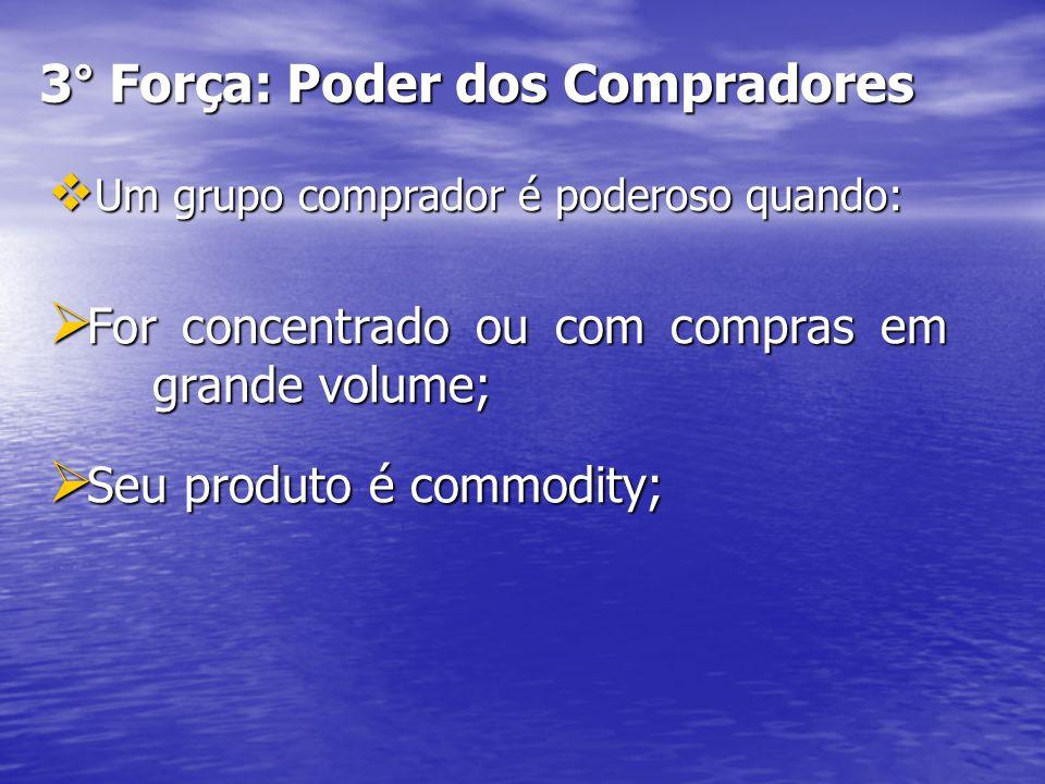 3° Força: Poder dos Compradores