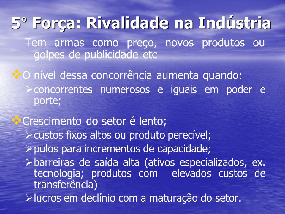 5° Força: Rivalidade na Indústria