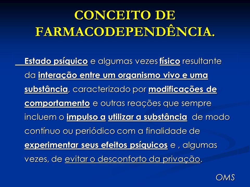 CONCEITO DE FARMACODEPENDÊNCIA.