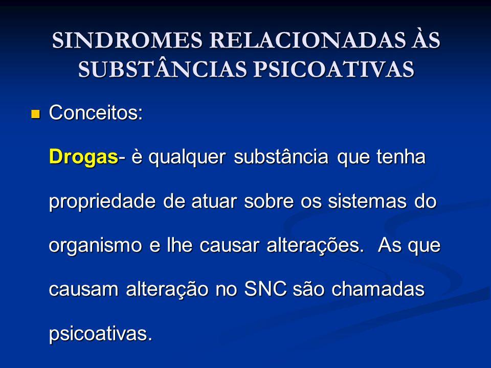 SINDROMES RELACIONADAS ÀS SUBSTÂNCIAS PSICOATIVAS