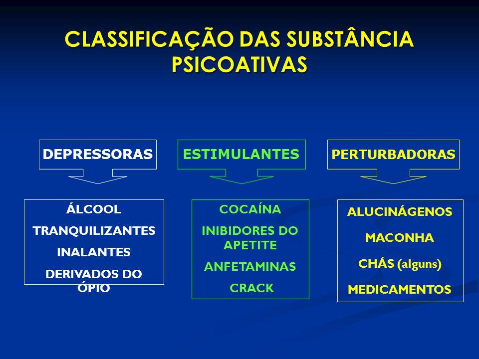 CLASSIFICAÇÃO DAS SUBSTÂNCIA PSICOATIVAS