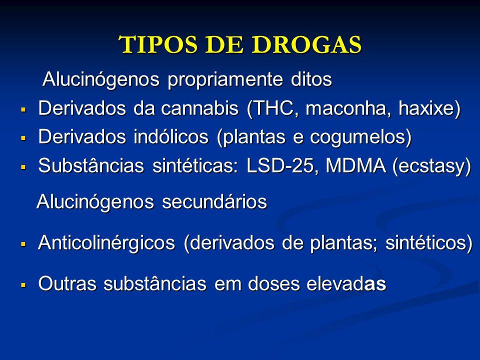 TIPOS DE DROGAS Alucinógenos propriamente ditos