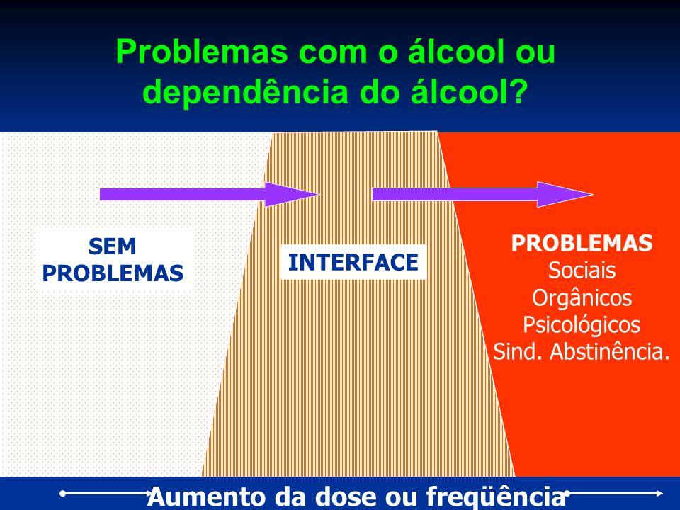 Problemas com o álcool ou dependência do álcool