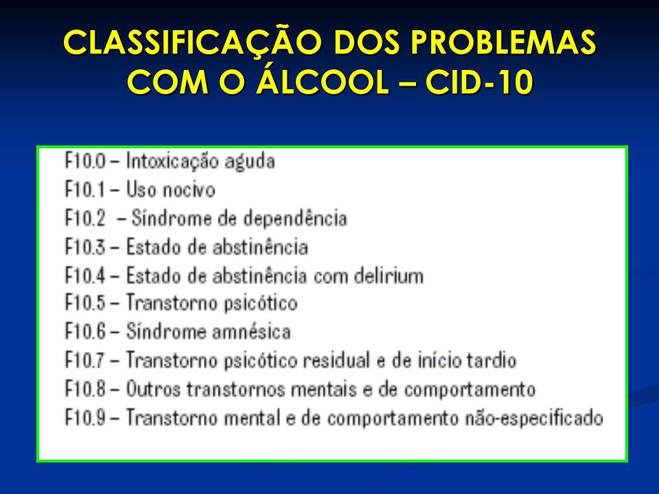 CLASSIFICAÇÃO DOS PROBLEMAS COM O ÁLCOOL – CID-10