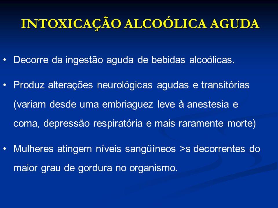 INTOXICAÇÃO ALCOÓLICA AGUDA