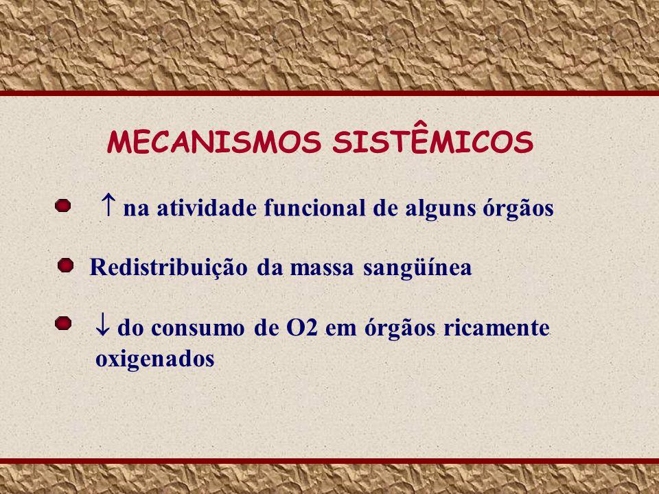 MECANISMOS SISTÊMICOS