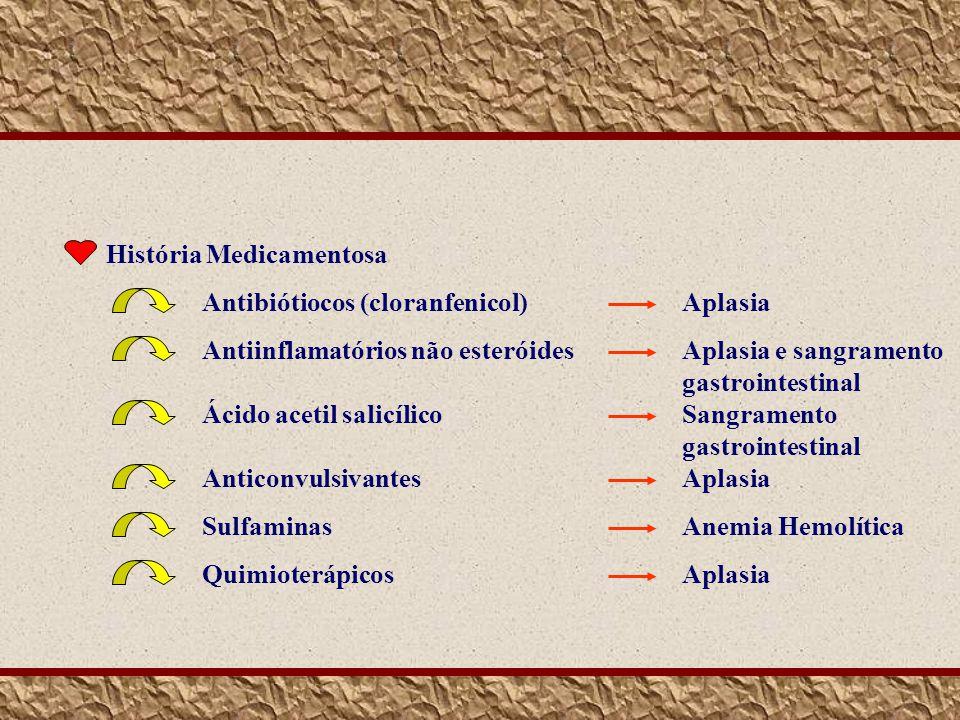 História Medicamentosa