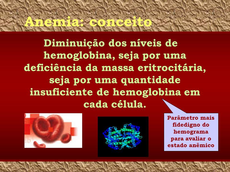 Parâmetro mais fidedigno do hemograma para avaliar o estado anêmico