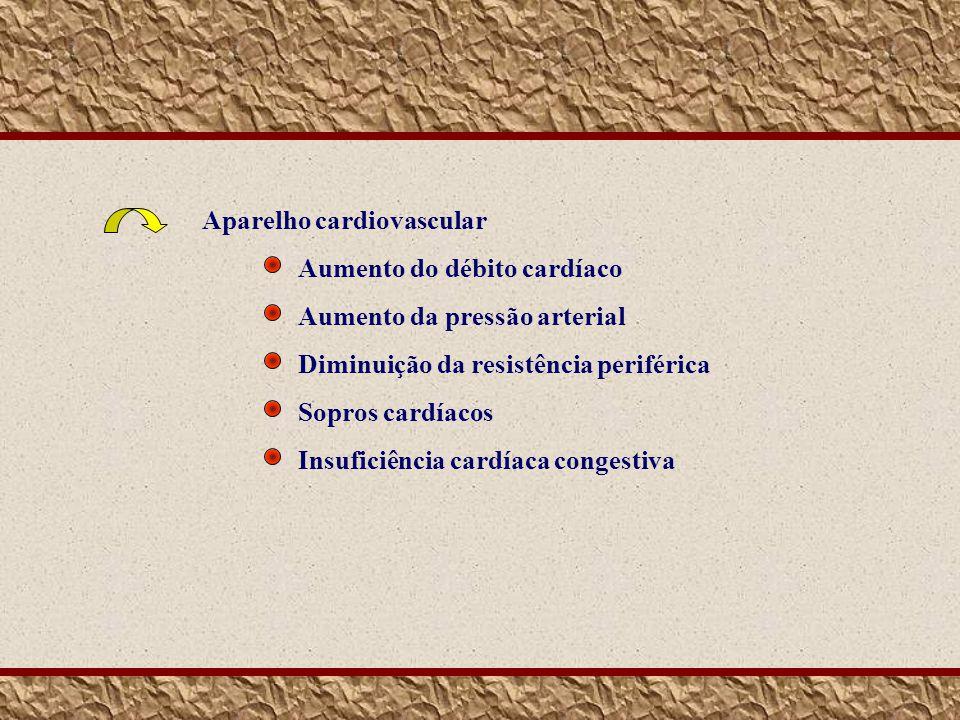 Aparelho cardiovascular