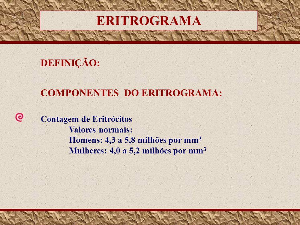 ERITROGRAMA DEFINIÇÃO: COMPONENTES DO ERITROGRAMA:
