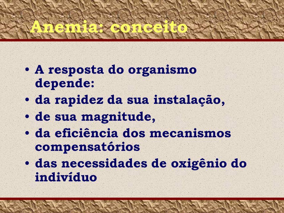 Anemia: conceito A resposta do organismo depende: