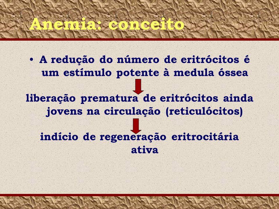 indício de regeneração eritrocitária ativa
