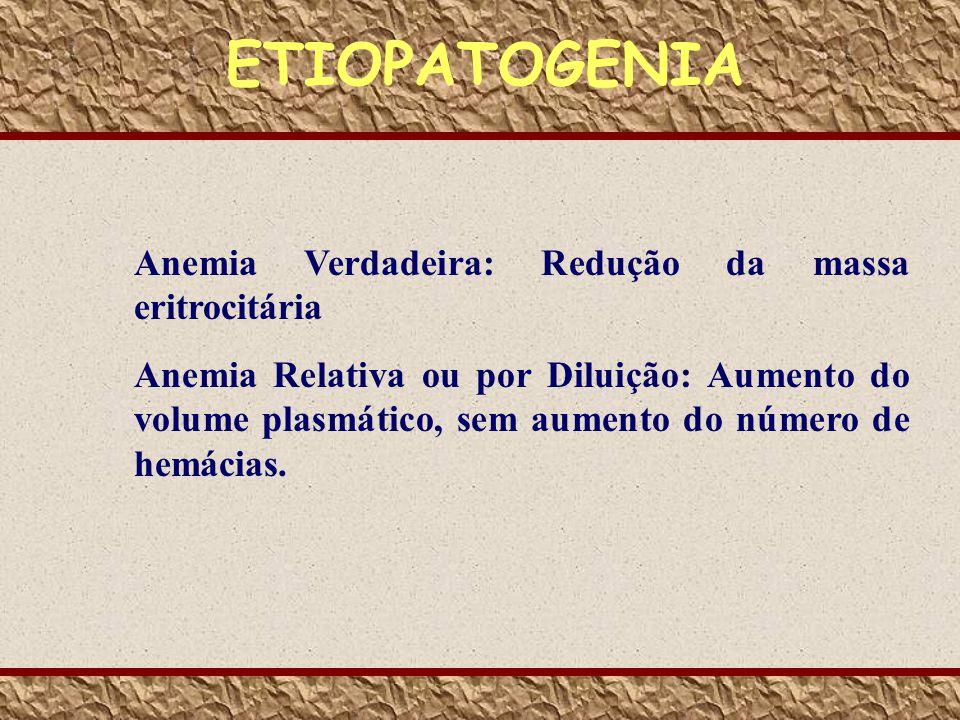 ETIOPATOGENIA Anemia Verdadeira: Redução da massa eritrocitária