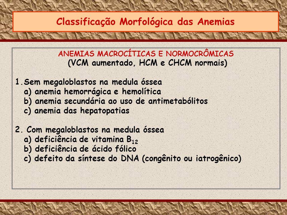 Classificação Morfológica das Anemias