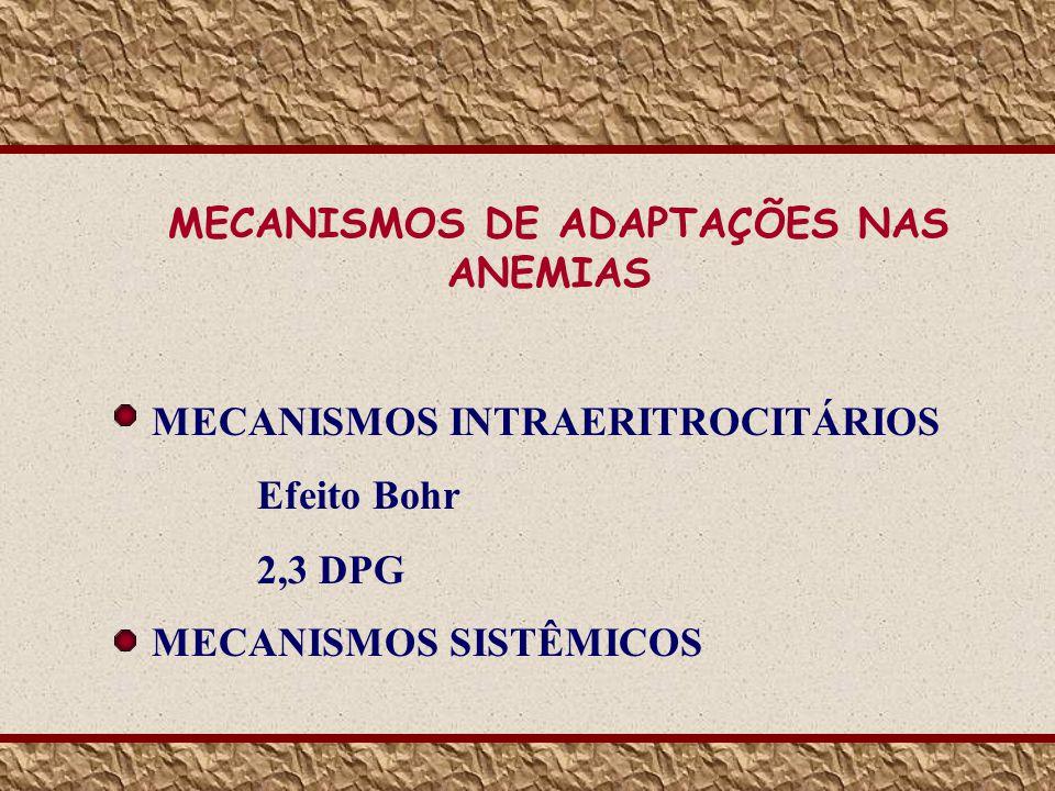 MECANISMOS DE ADAPTAÇÕES NAS ANEMIAS