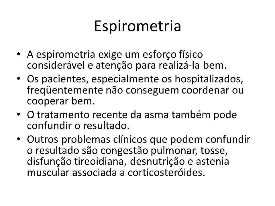 Espirometria A espirometria exige um esforço físico considerável e atenção para realizá-la bem.