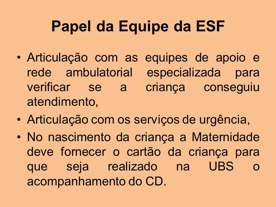 Papel da Equipe da ESF Articulação com as equipes de apoio e rede ambulatorial especializada para verificar se a criança conseguiu atendimento,