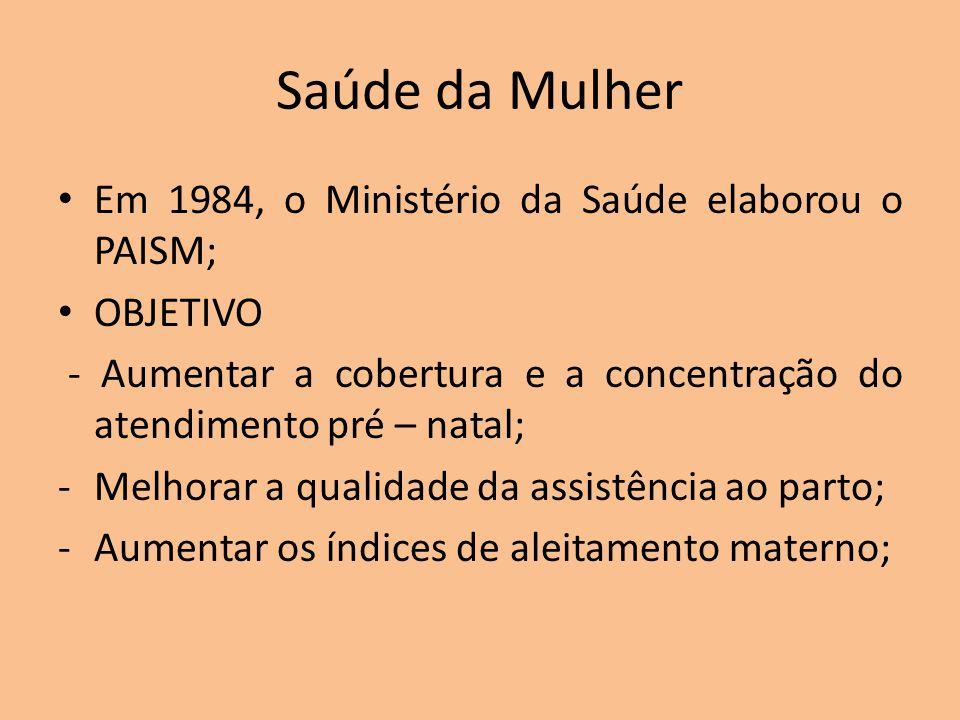 Saúde da Mulher Em 1984, o Ministério da Saúde elaborou o PAISM;