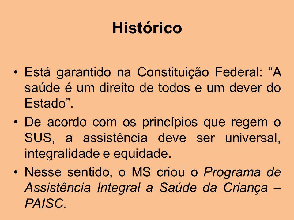 Histórico Está garantido na Constituição Federal: A saúde é um direito de todos e um dever do Estado .