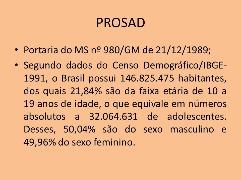 PROSAD Portaria do MS nº 980/GM de 21/12/1989;