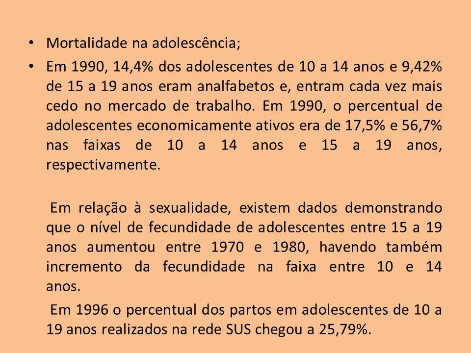 Mortalidade na adolescência;