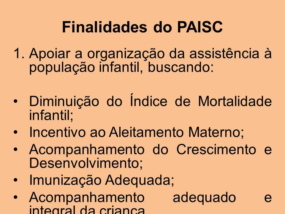 Finalidades do PAISC Apoiar a organização da assistência à população infantil, buscando: Diminuição do Índice de Mortalidade infantil;