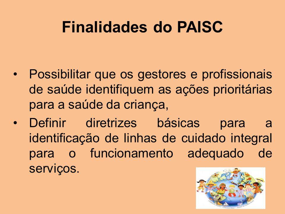Finalidades do PAISC Possibilitar que os gestores e profissionais de saúde identifiquem as ações prioritárias para a saúde da criança,