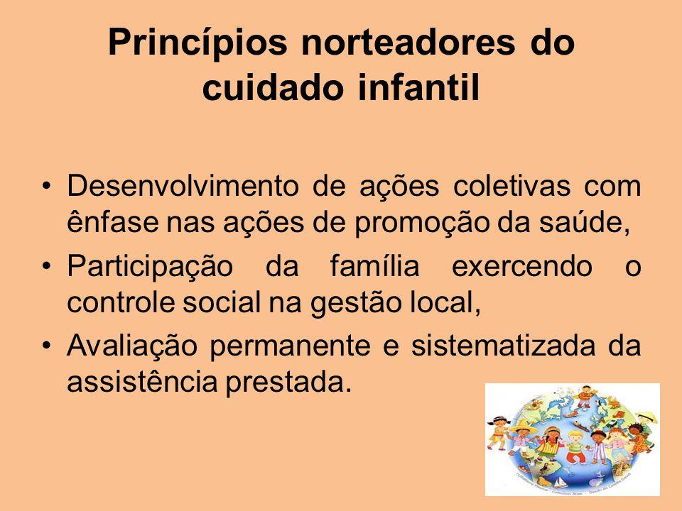 Princípios norteadores do cuidado infantil