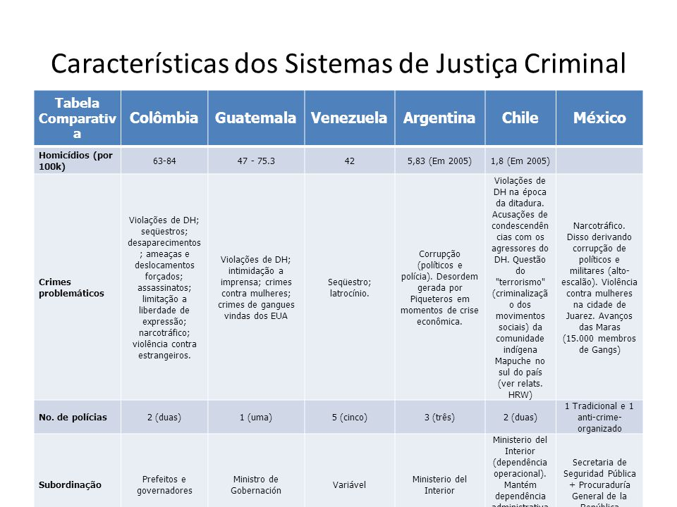 Características dos Sistemas de Justiça Criminal