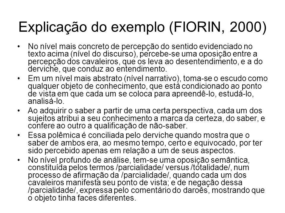 Explicação do exemplo (FIORIN, 2000)
