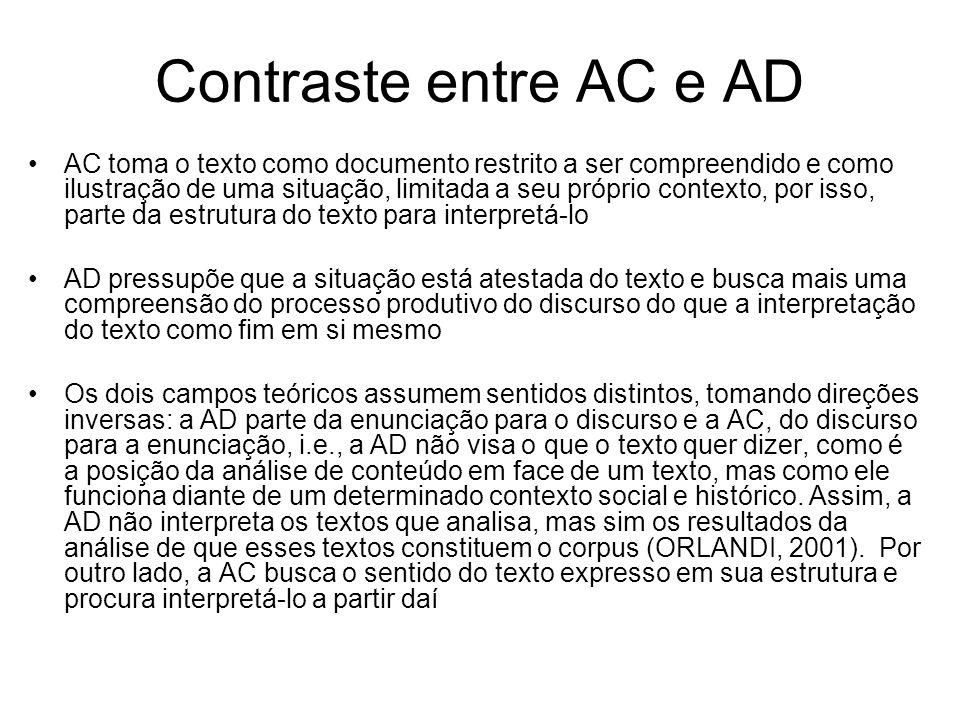 Contraste entre AC e AD