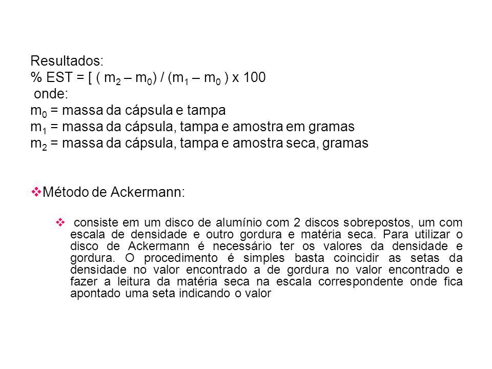 m0 = massa da cápsula e tampa
