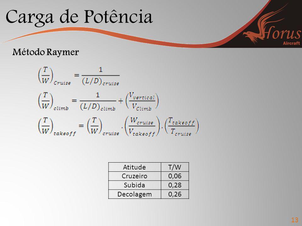Carga de Potência Método Raymer Atitude T/W Cruzeiro 0,06 Subida 0,28