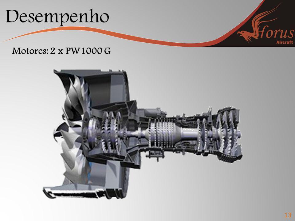 Desempenho Motores: 2 x PW1000 G 13