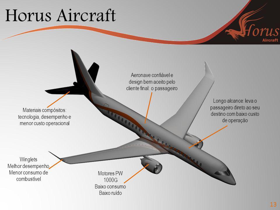 Horus Aircraft Aeronave confiável e design bem aceito pelo cliente final: o passageiro.