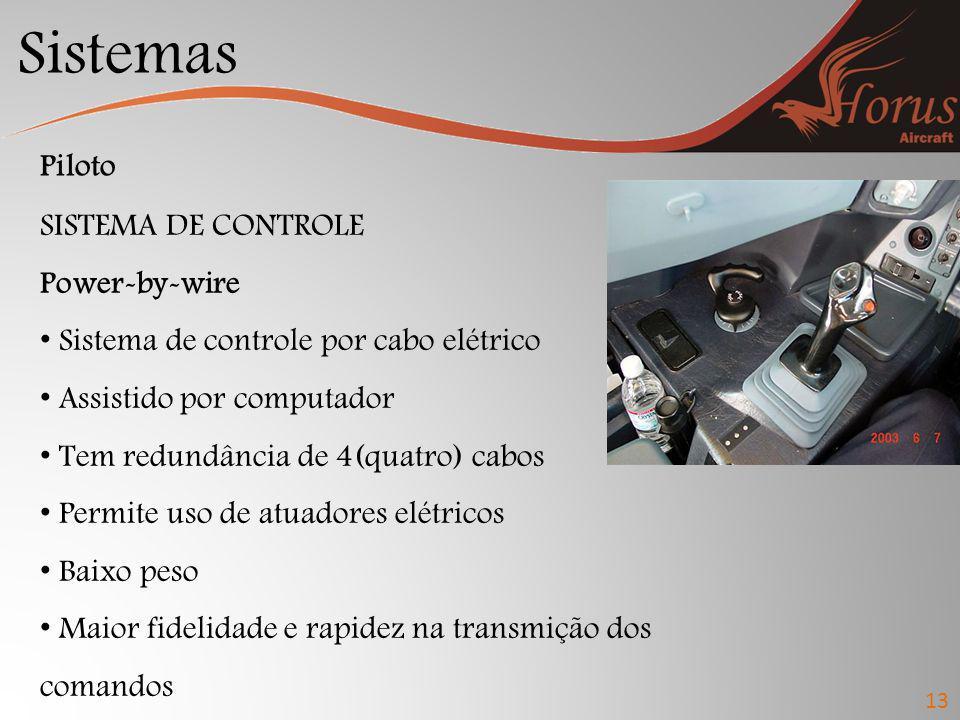 Sistemas Piloto SISTEMA DE CONTROLE Power-by-wire