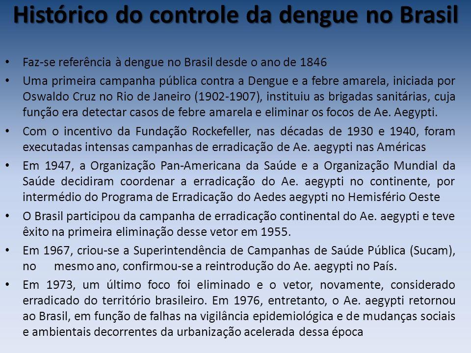Histórico do controle da dengue no Brasil