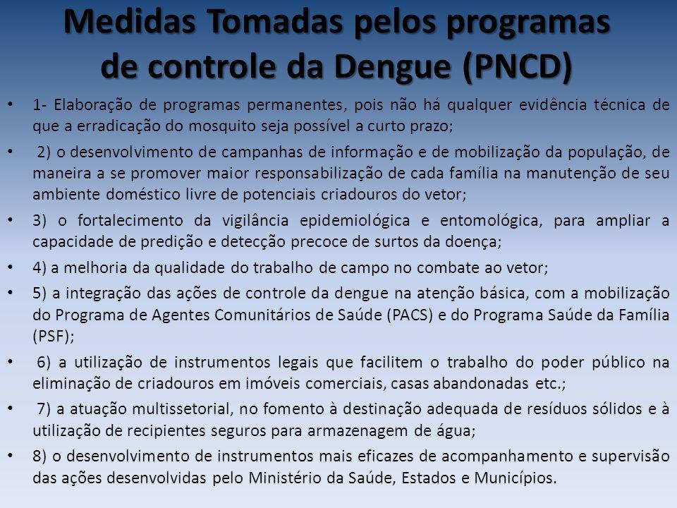 Medidas Tomadas pelos programas de controle da Dengue (PNCD)