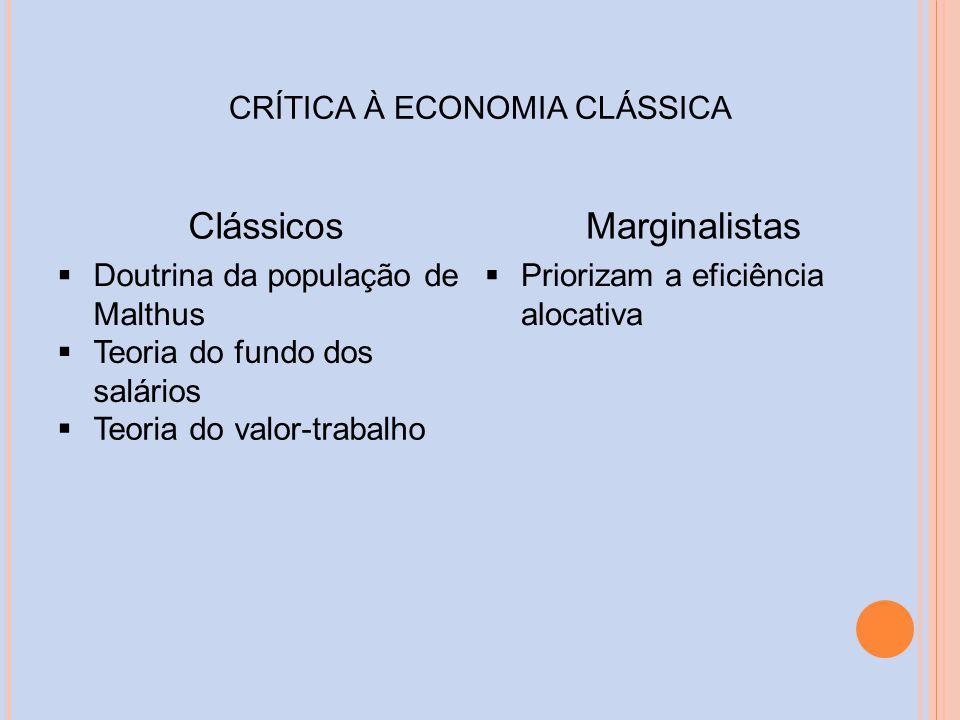 CRÍTICA À ECONOMIA CLÁSSICA