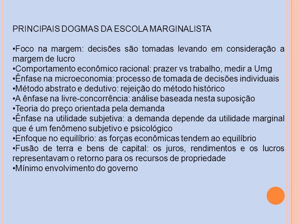 PRINCIPAIS DOGMAS DA ESCOLA MARGINALISTA