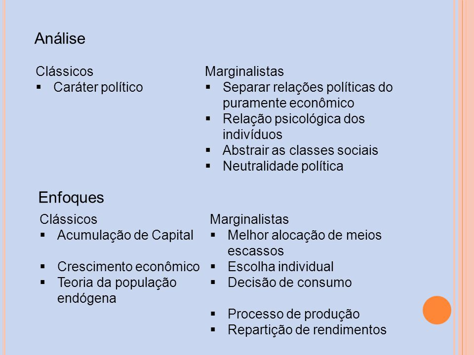 Análise Enfoques Clássicos Marginalistas Caráter político