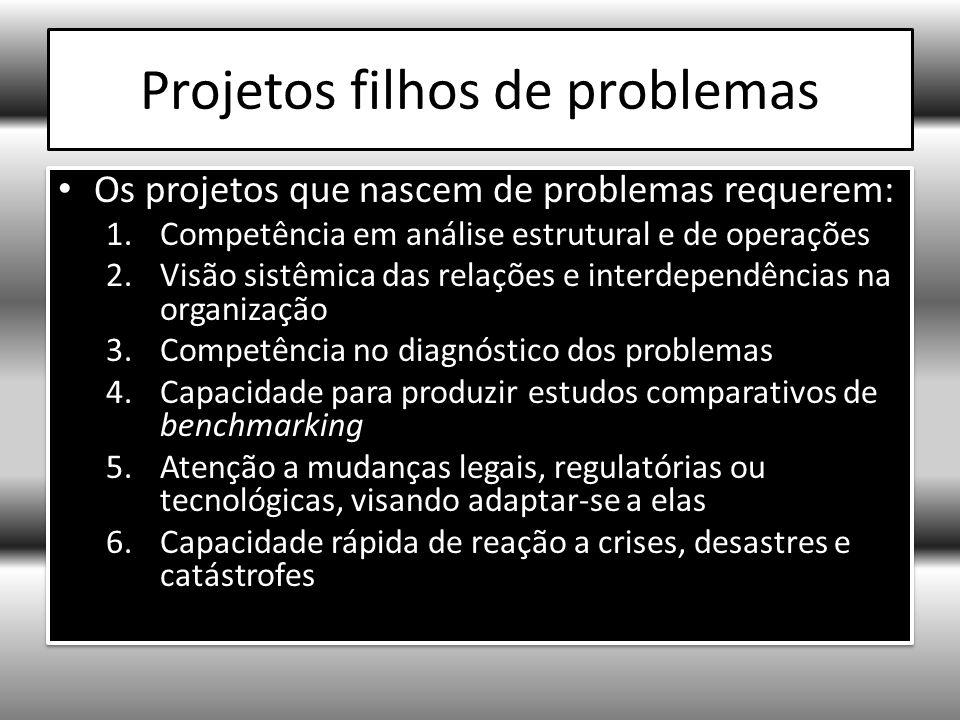 Projetos filhos de problemas