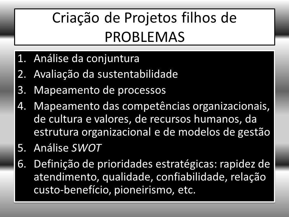 Criação de Projetos filhos de PROBLEMAS